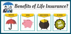 Image result for insurance benefit
